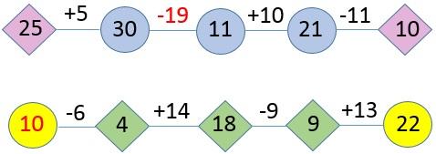 Цепочка чисел