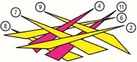 Задание про треугольники и числа