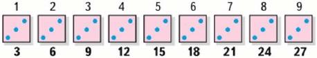 Кубики с тройкой