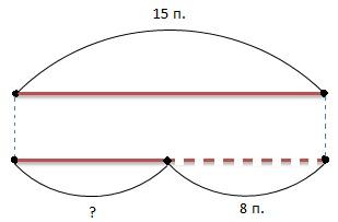 Ответ на вопрос к з. 4