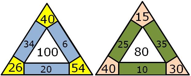 Весёлые рамки к стр. 69 учебник 1 часть математика