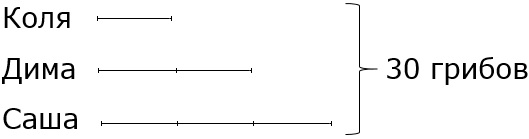 Задание 7, стр. 67, математика 3 класс учебник 1