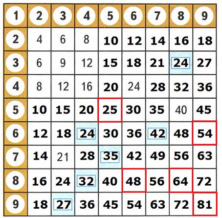№ 145, c. 54