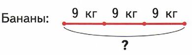 № 174 c. 64