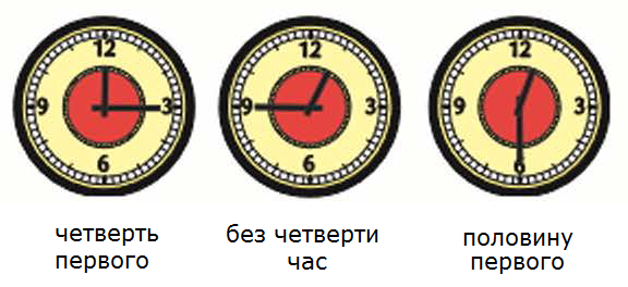 № 3 c. 99