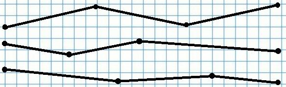 Рисунок к заданию 166 стр. 61 рабочая тетрадь часть 1 по математике 3 класс