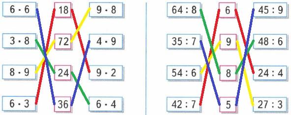 Рисунок к заданию 2 стр. 3 рабочая тетрадь часть 2 по математике 3 класс