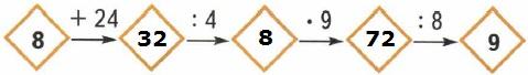 Рисунок к заданию 8 стр. 5 рабочая тетрадь часть 2 по математике 3 класс