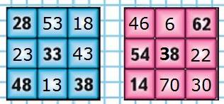 Рисунок к заданию на полях стр. 13 учебник часть 2 по математике 3 класс
