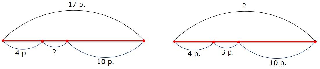 Рисунок к заданию 52.1 стр. 20 рабочая тетрадь часть 2 по математике 2 класс Моро