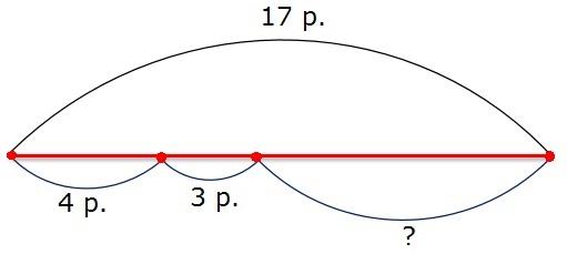 Рисунок к заданию 52.2 стр. 20 рабочая тетрадь часть 2 по математике 2 класс Моро