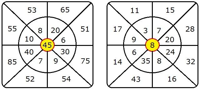 Рисунок к заданию 55 стр. 21 рабочая тетрадь часть 2 по математике 2 класс Моро