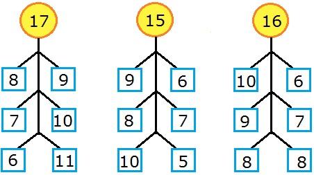 Рисунок к заданию 75 стр. 30 рабочая тетрадь часть 2 по математике 2 класс Моро