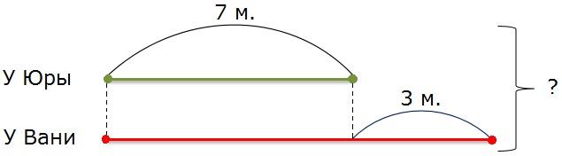Рисунок к заданию 90 стр. 35 рабочая тетрадь часть 2 по математике 2 класс Моро